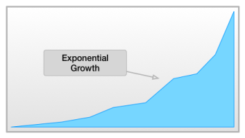 growth-pic